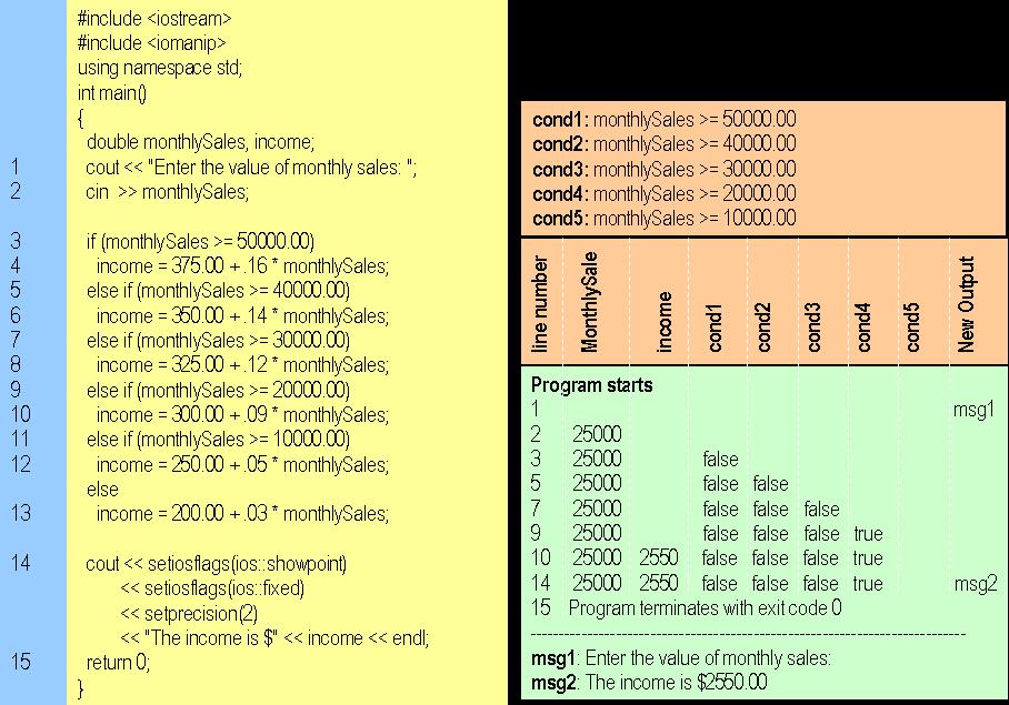 PF -- Tutorial 4